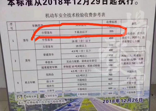 汽车年检收费新年翻一倍:扬城7家检测企业有3家涨价